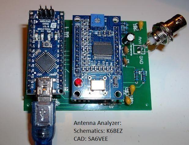 Antenn Analysator